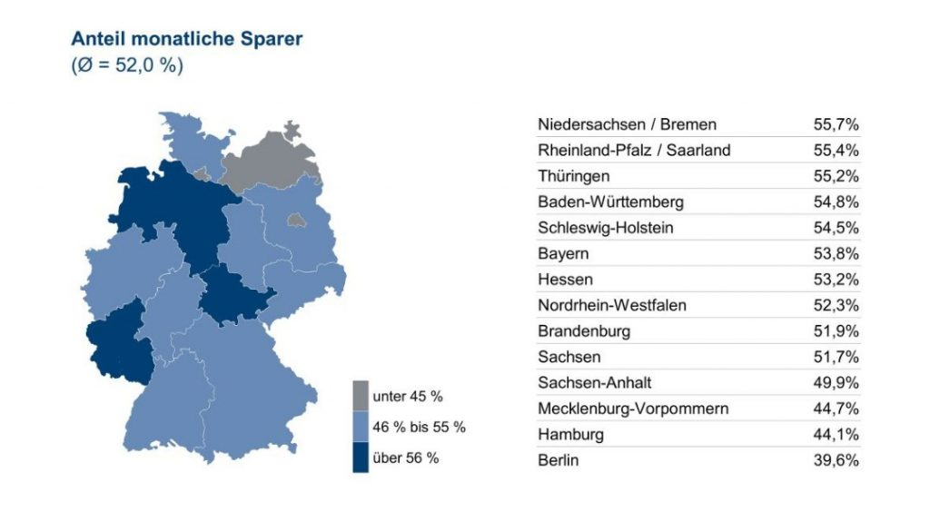 Infografik: Anteil der Sparer nach Bundesländern - Quelle und (c) : Union Investment Group